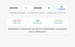 Plataforma del broker eToro