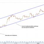 Estrategias de Trading con el Indicador de Volumen en el Forex