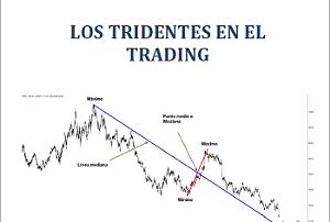 Libro gratuito Tridentes en el Trading