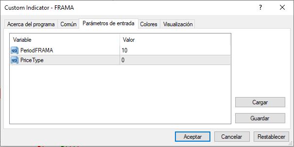 configuración de indicador FRAMA MT4