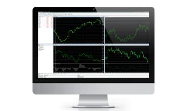 Plataforma MT4 para operadores de Forex