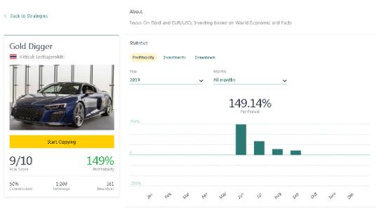 perfil de proveedor de estrategias en EXNess