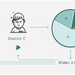 Aplicación de trading social del broker EXNess