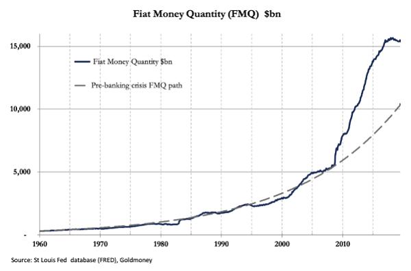 El Fracaso Monetario se está Volviendo Inevitable