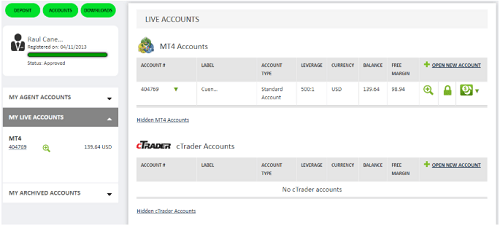 Apertura de cuentas MT4 en ICMarkets