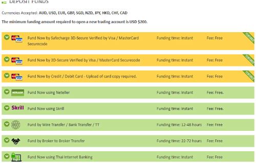 Opciones para depositar fondos en ICMarkets