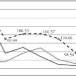 Análisis de Sentimiento en el Mercado Forex