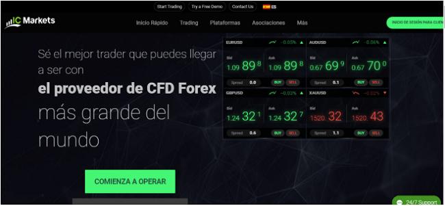 Tutorial del broker ICMarkets – Guía en español del broker ICMarkets