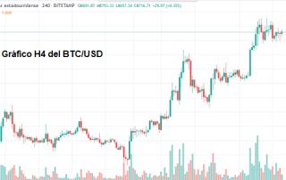 Gráfico H4 del BTC/USD