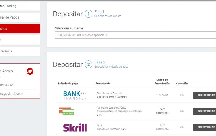Formas para depositar fondos en Tickmill