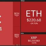 Bitcoin cae debajo de $9000 y podría bajar aún más por coronavirus
