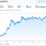 Cierre semanal podría determinar si Bitcoin iniciará nueva tendencia alcista a largo plazo