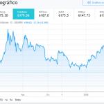 Bitcoin cae por debajo de $6,000 mientras S&P 500 sufre la peor semana desde la gran recesión