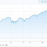 Trump hace que la caída del mercado sea aún peor