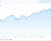 Caída del Dow Jones por Coronavirus