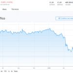 ¿Se recuperará el mercado de petróleo en los próximos días?