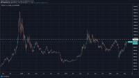 Barrera de $10,500 para Bitcoin