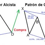 El Patrón Armónico de Cypher