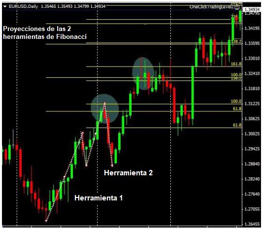 Extensiones de Fibonacci aplicadas a 2 ondas