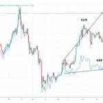 Crecimiento positivo de las ganancias en Asia puede despertar un nuevo apetito por Bitcoin