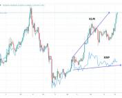 XRP vs XLM