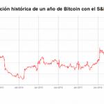 ¿Porque un proponente de Bitcoin recomienda invertir más en oro que en BTC?