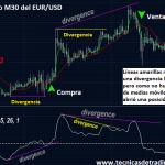 Sistema de Trading con Divergencias del MACD