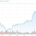 Tesla dividirá sus acciones 5 por 1 - ¿Que pasará con los inversores?