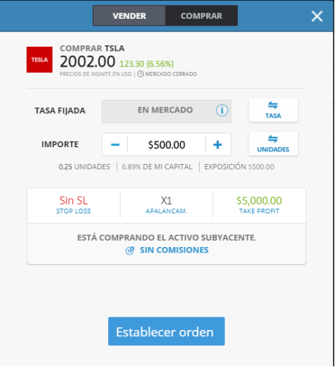Compra de acciones de TSLA