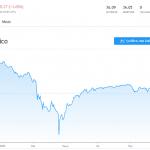 Los precios del petróleo no van a ninguna parte en el corto plazo