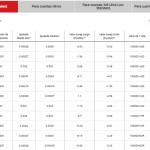 XM Global - Comisiones, Spreads y Otros Costos del Broker