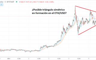 Gráfico del ETH/USD del 2021