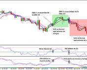 Tendencia principal del mercado en el gráfico H4
